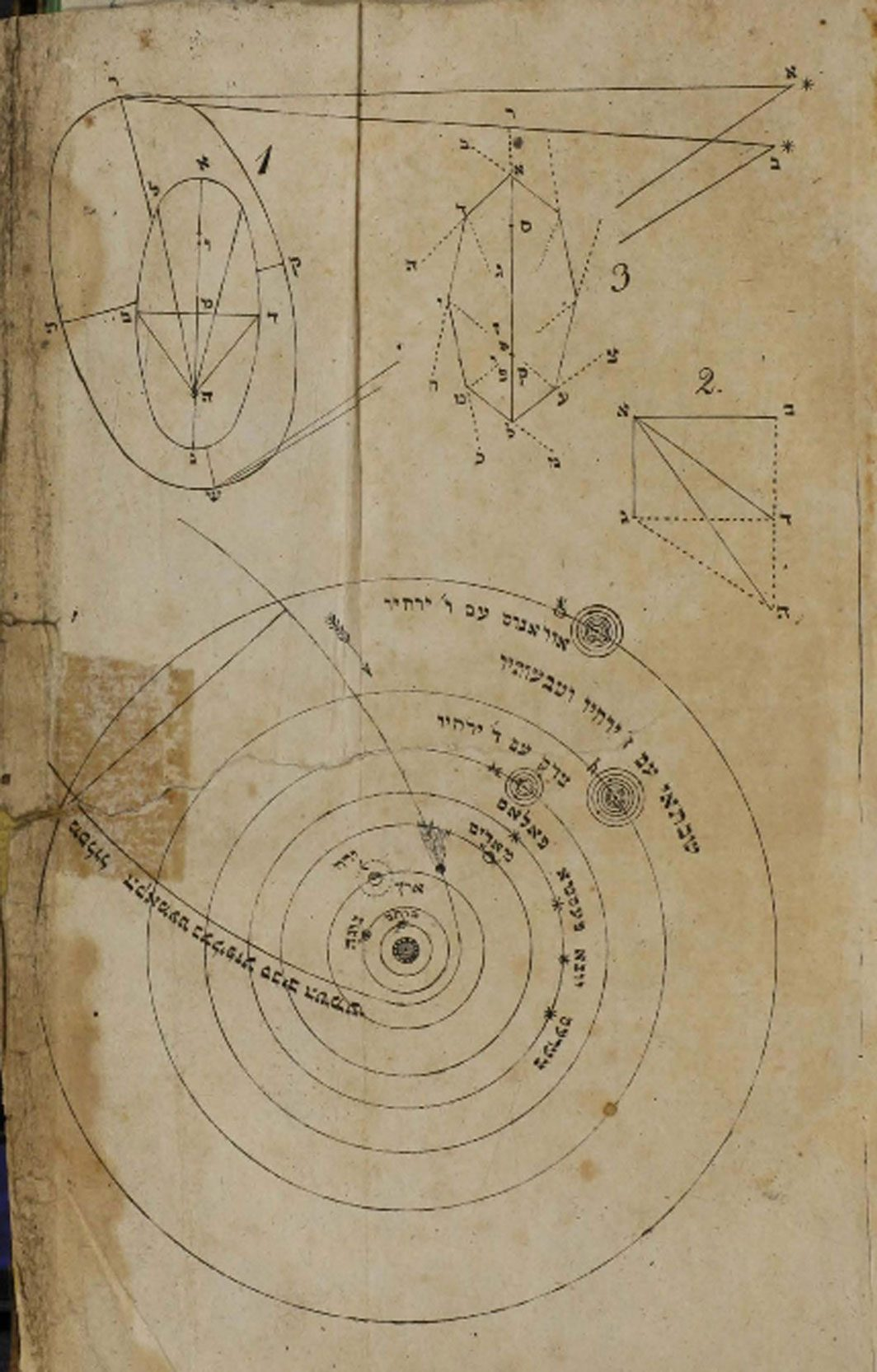 Astronomical diagram